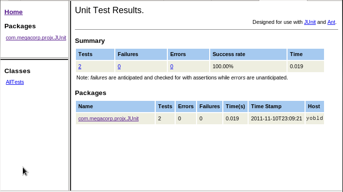 JUnit: Java unit test framework